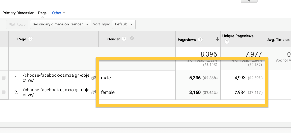 Google Analytics Common Mistakes - inSegment Blog