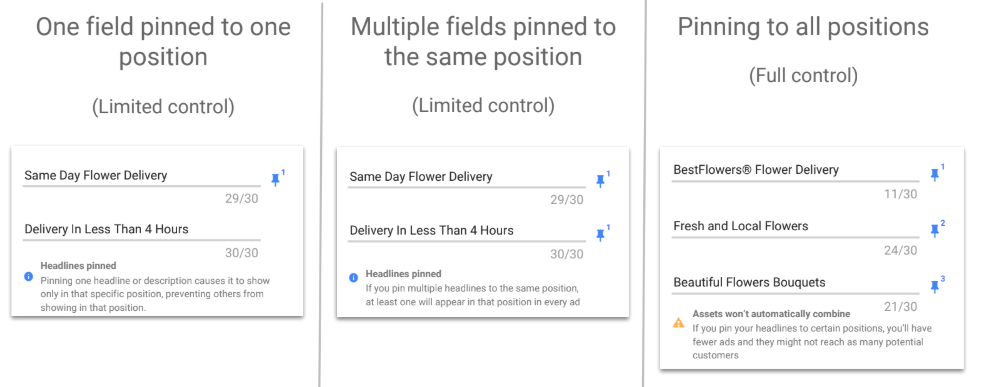 Pinning multiple fields to the same position in responsive search ads