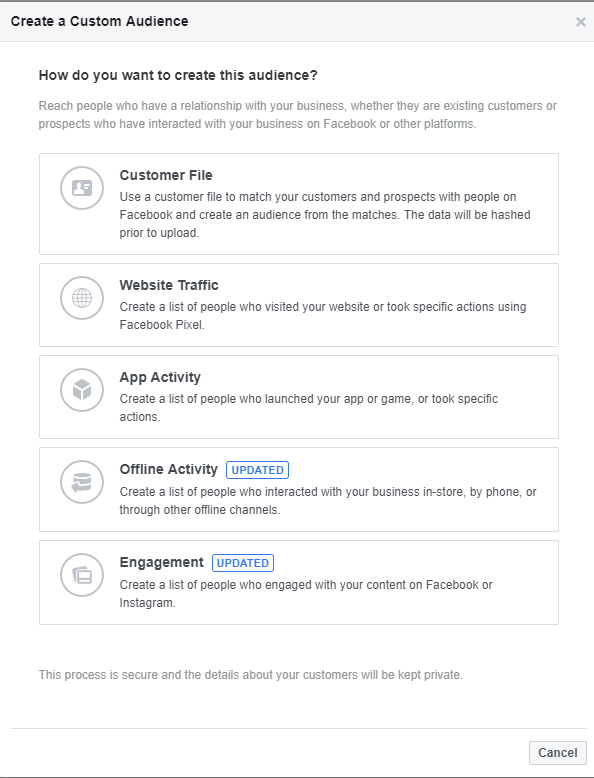 The options for creating a custom audience include: customer file, website traffic, app activity, offline activity, engagement. The custom audience can be used for a Facebook Lookalike Audience.