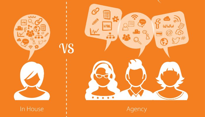Marketing Agency VS In-House